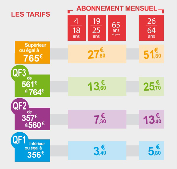 Tarification Solidaire Cts Compagnie Des Transports